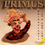 Primus &ndash; Rhinoplasty