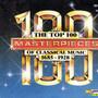 Jean Sibelius – Classical Music Top 100